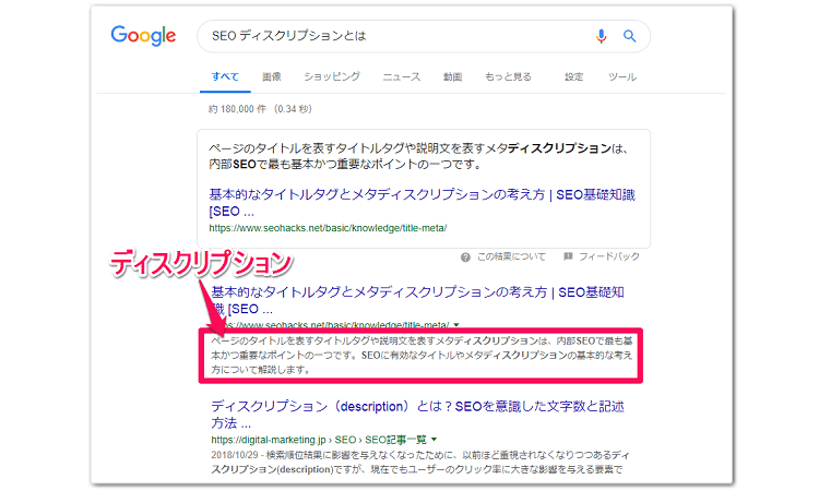 meta descriptionタグに入力した内容は検索結果でそのコンテンツの概要文や要約文として表示される