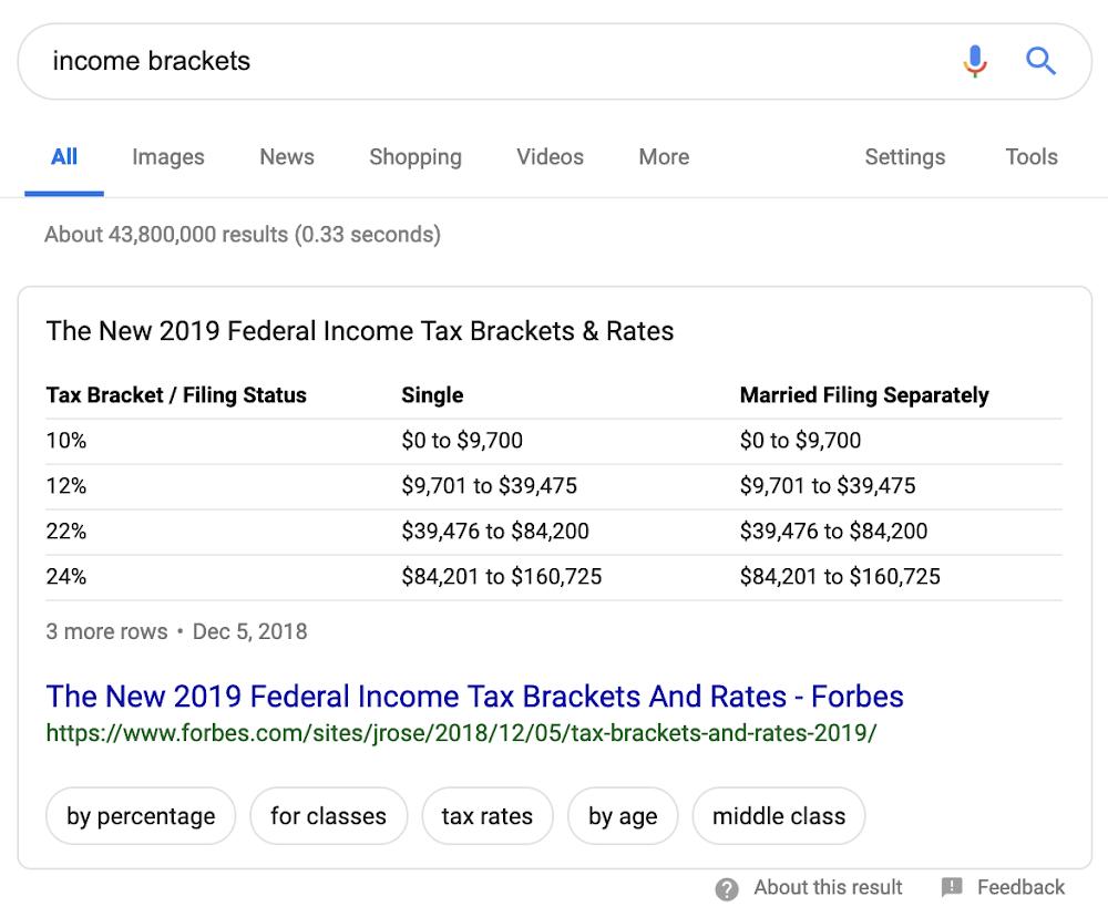 incomebracketsの例