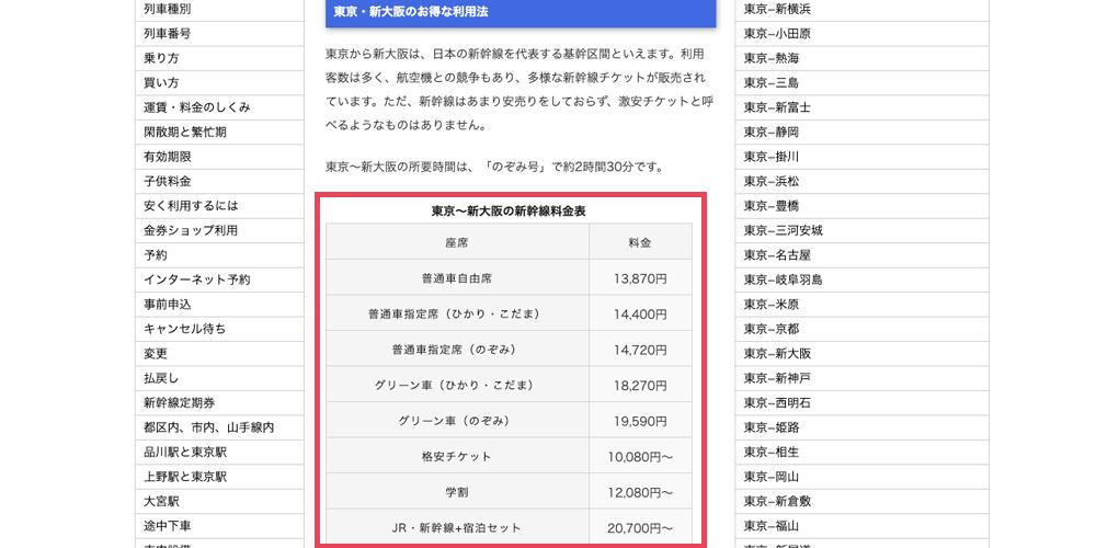 「東京 大阪 新幹線 料金」のGoogle検索結果で表示される強調スニペットの情報抽出元ページ